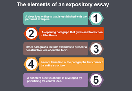 expository essay definition how to write outline topics list  elements of an expository essay