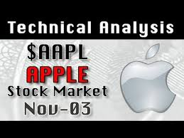 Apple Aapl Nov 03 Update Stockmarket Technical Analysis