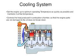 cooling system for ic engines cooling system •get the engine
