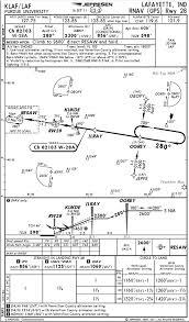 Jeppesen Chart Study Guide Cdfa