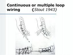 looper wiring diagram loop pedal circuit switch diagrams home full size of loop pedal circuit diagram looper wiring true bypass effects basic o diagrams alternative
