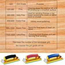 Sanding Block Sander Hand Wet Dry Sandpaper Kit Venkoda 120pcs 7000 To 80 Grit Sand Paper Assortment Auto Body Sanding Paper Sheets Drywall Sandpaper