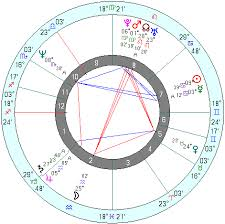 Astrology Chart For Diana Diana On Her Own Before During