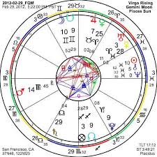 Moon Sign Chart 2012 Astrograph Chart For First Quarter Moon On February 29 2012