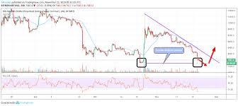 Xbt Usd Analysis Is 7 200 Bottom Bitcoin Has Been Hunting