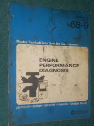 Manual Motor 1nz-fe Racing Parts