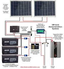 rv diagram solar wiring diagram camping, r v wiring, outdoors solar panels fuse replacement at Solar Fuse Box