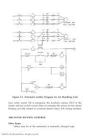 wiring diagram for a hand off auto switch the wiring diagram 3 position selector switch wiring diagram nilza wiring diagram