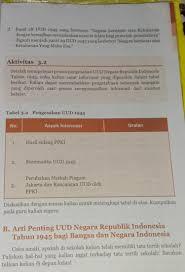 Ajukan pertanyaan tentang tugas sekolahmu. Kunci Jawaban Ppkn Kls 7 Halaman 71tolong Di Jawab Brainly Co Id