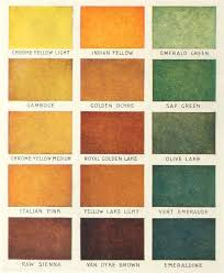rustic paint colorsStencil paint colors from a 1910 Sherwin Williams Stencil catalog
