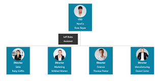 Best Way To Create An Org Chart In Powerpoint How To Create An Org Chart In Powerpoint Org Chart