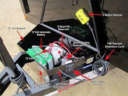 dump trailer pump wiring diagram wire Pj Dump Trailer Wiring Diagram PJ Gooseneck Trailer Wiring Diagram