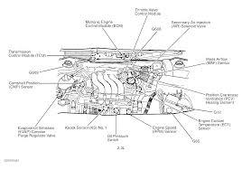 2000 vw engine diagram wiring diagrams best 2000 vw engine diagram data wiring diagram vw 2 0 engine diagram 2000 vw engine diagram