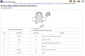2004 international 4300 wiring diagrams wiring diagram and 2004 lincoln navigator wiring diagram image about