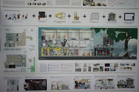 accredited interior design schools online. Accredited Interior Design Colleges With Amazing 2 Degree Online Schools