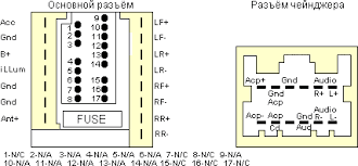 ford car radio stereo audio wiring diagram autoradio connector ford car radio stereo audio wiring diagram autoradio connector wire installation schematic schema esquema de conexiones stecker konektor connecteur cable