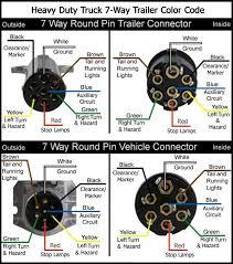 trailer plug 7 pin round wiring diagram stunning pin tractor Trailer Plug Wiring Diagram 7 Pin Round trailer plug 7 pin round wiring diagram for semi 7 way round pin trailer plug wiring diagram