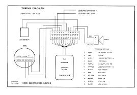 avenger alarm installation caravan security keen electronics avenger alarm wiring diagram