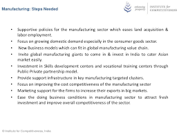 manufacturing competitiveness of n states institute for competitiveness 37