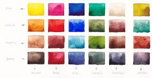 Art Spectrum Colour Chart Building Your Palette Of Colours Jane Blundell Artist