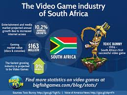 Videogame Statistics The Video Game Industry Of South Africa Big Fish Blog