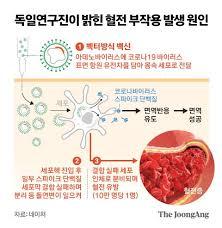 [얀센 백신 접종 대상자 : Asvhginwsqp5jm