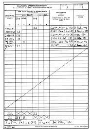 Fm 10-416 Chptr 8 Accounting