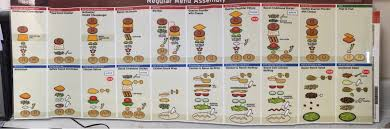 Mcdonalds Burger Assembly Instructions