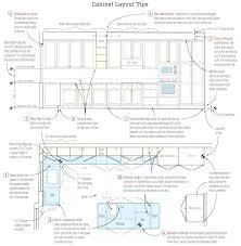 kitchen cabinet installation full size of kitchen kitchen cabinet sizes cabinet installation how kitchen cabinet ikea