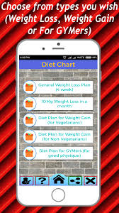 Amazon Com Diet Chart For Weight Loss Weight Gain Gym