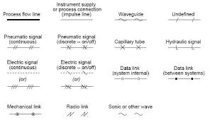 common p id symbols used in developing instrumentation diagrams line type control signals symbols used in p ids