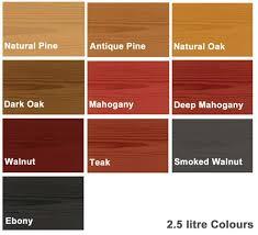 Ronseal Varnish Colour Chart Ronseal Garden Furniture Paint Colour Chart Home Decor Ideas