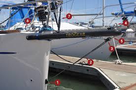 Sailboat Winch Comparison Chart Trogear Bowsprits Adjustable Carbon Fiber Aftermarket