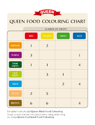 Food Coloring Chart Queen Food Colouring Chart In 2019 Brown Food Coloring