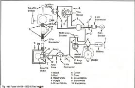 yamaha outboard trim gauge wiring diagram wiring diagram yamaha outboard fuel management wiring diagram