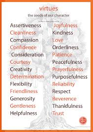 Virtue Chart Seeds Of Character Wall Chart Embrace Virtues