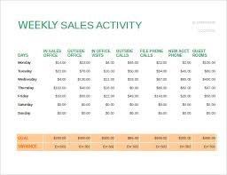 sales activity report excel free weekly sales activity report spreadsheet template for microsoft
