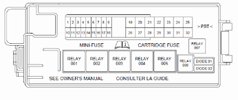 2002 lincoln ls fuse box diagram vehiclepad 2002 lincoln ls carfusebox diagram of a fuse box for a lincoln ls