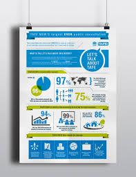 Tafe Nsw Infographic Tafe Infographics Infographic