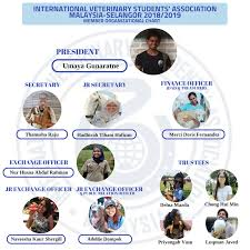 Veterinary Organizational Chart Ivsa Selangor Malaysia Ivsa Wiki