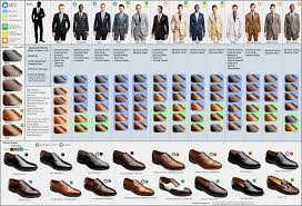 Know The Right Suit And Shoes For Any Occasion With This