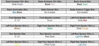 2001 mustang radio wiring harness wiring diagram shrutiradio 2003 mustang radio wiring diagram at 01 Mustang Stereo Wiring Diagram