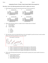 Name Date Period Independent Practice Periodic Trends