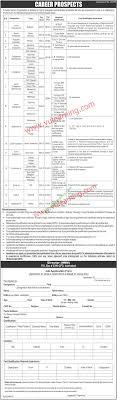 public sector organization po box 2399 islamabad jobs 2016 public sector organization po box 2399 islamabad jobs 2016 application form