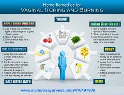 Home Remedies for Vaginal Itching and Burning - By Dr. Malhotra ...