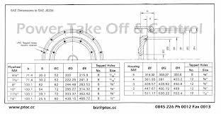 Power Transmission Equipment Engine Adaptor Engine