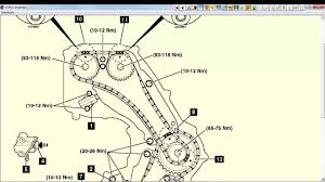 kia sorento 2 5 d crdi vgt 2006 10 cadena de distribucion mecanica kia sorento 2 5 d crdi vgt 2006 10 cadena de distribucion mecanica automotriz