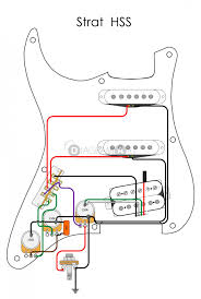 hss guitar wiring my wiring diagram fender hss wiring wiring diagram perf ce hss strat wiring seymour duncan guitar wiring diagram hss wiring