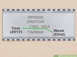 Medication Expiration Date Chart 3 Ways To Read A Date Code Wikihow