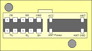 kenwood wiring diagram solved wire diagrams for a kenwood kenwood car radio stereo audio wiring diagram autoradio connector kenwood krc 3631
